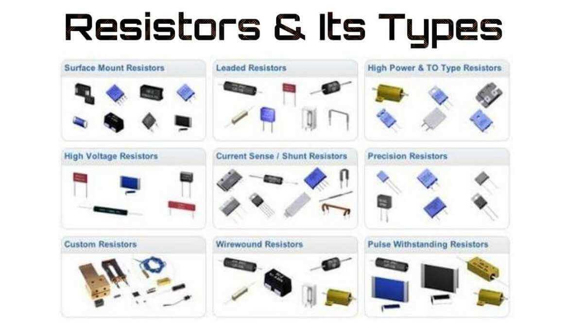 Resistor types explained