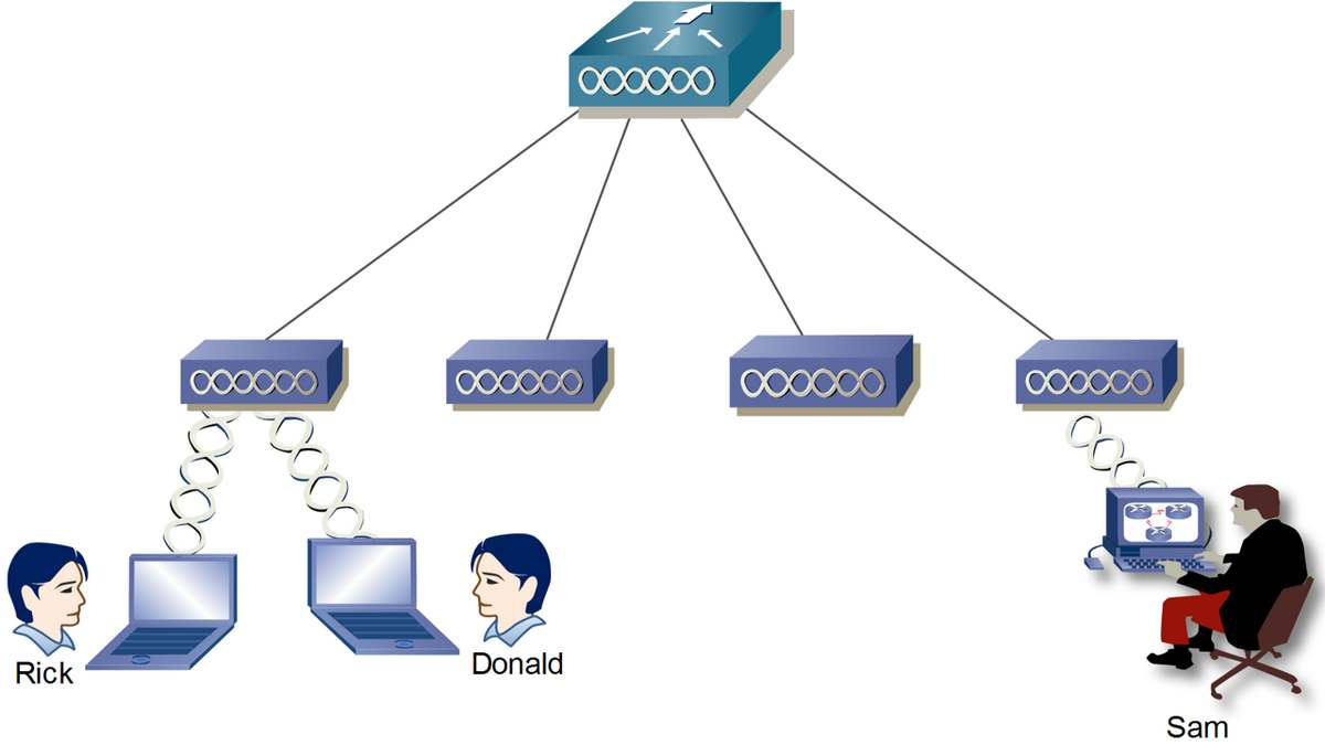 Access points and wireless LAN controllers explained.