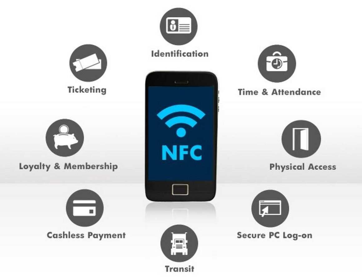 What is NFC technology?