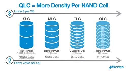 qlc_nand_density