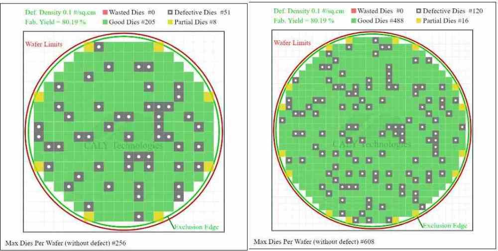300mm vs 450mm wafers