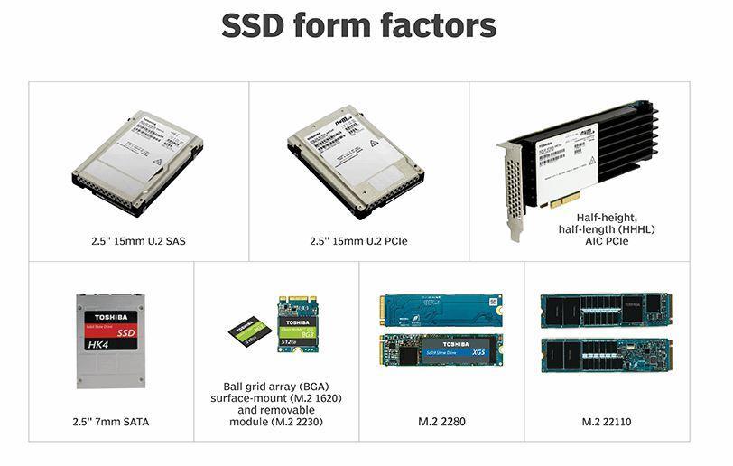 SSD form factors