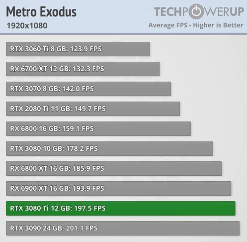 Metro Exodus Full HD