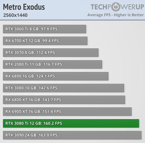 Metro Exodus 2K