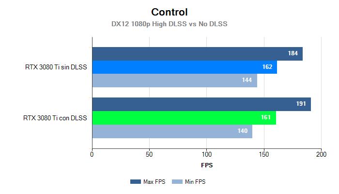 1080p MinMax control