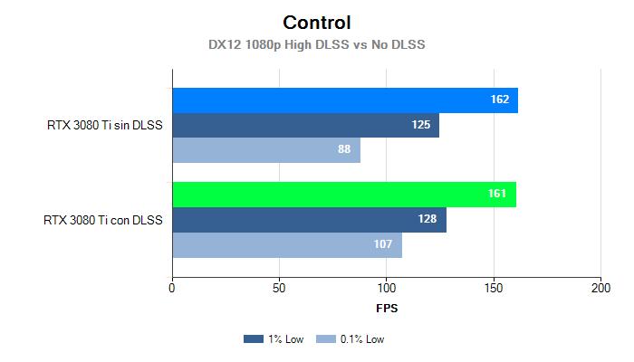 1080p 1% Low control