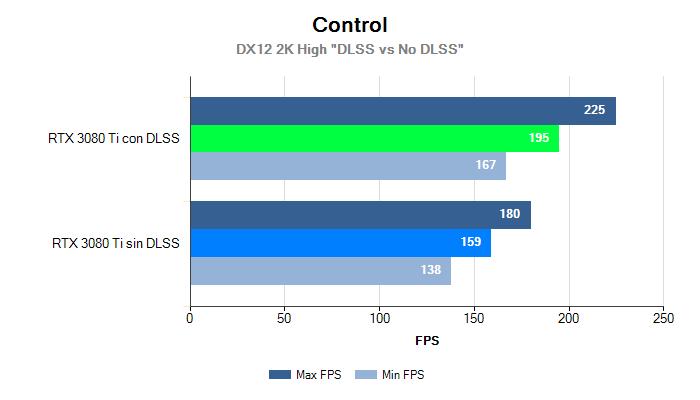 2K MinMax control