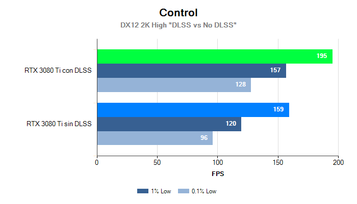 2K 1% Low control