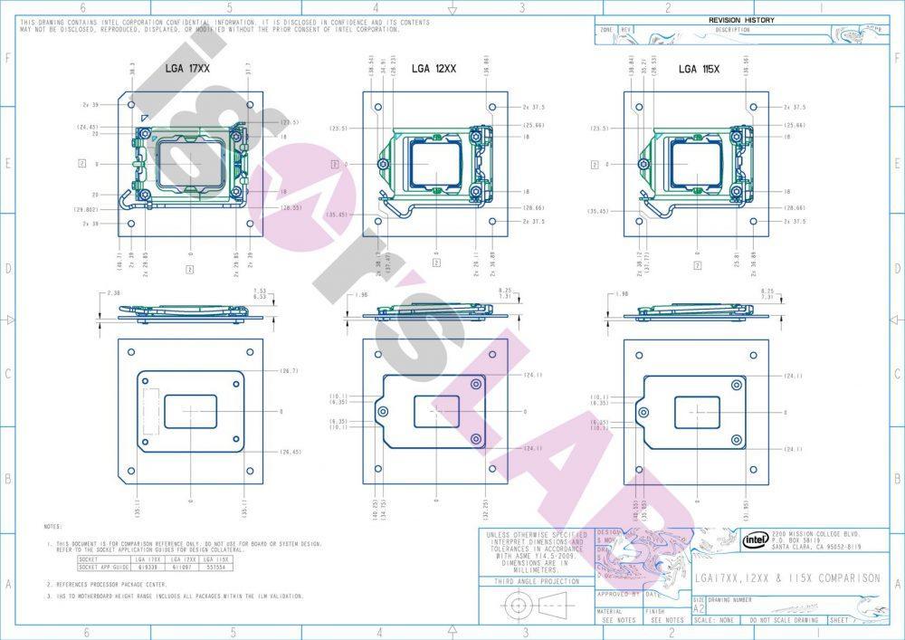 LGA1700 socket dimensions