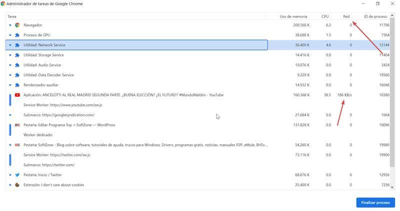 Chrome tabs Network usage