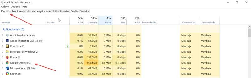Task manager, processes and consumption