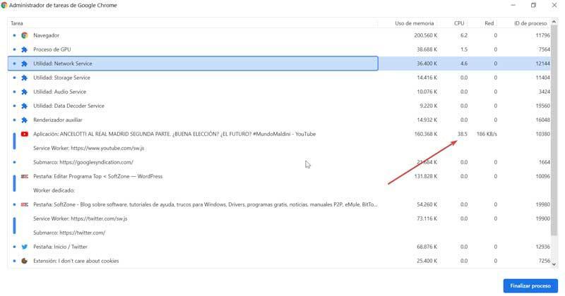 Chrome tab CPU usage