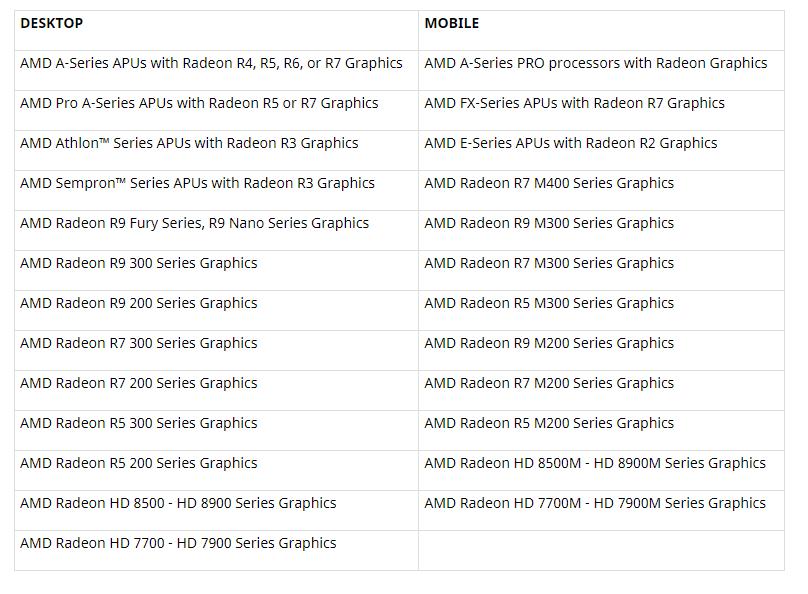Support AMD GPU APU drivers