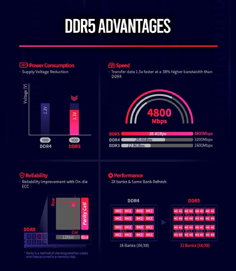 DDR5-2