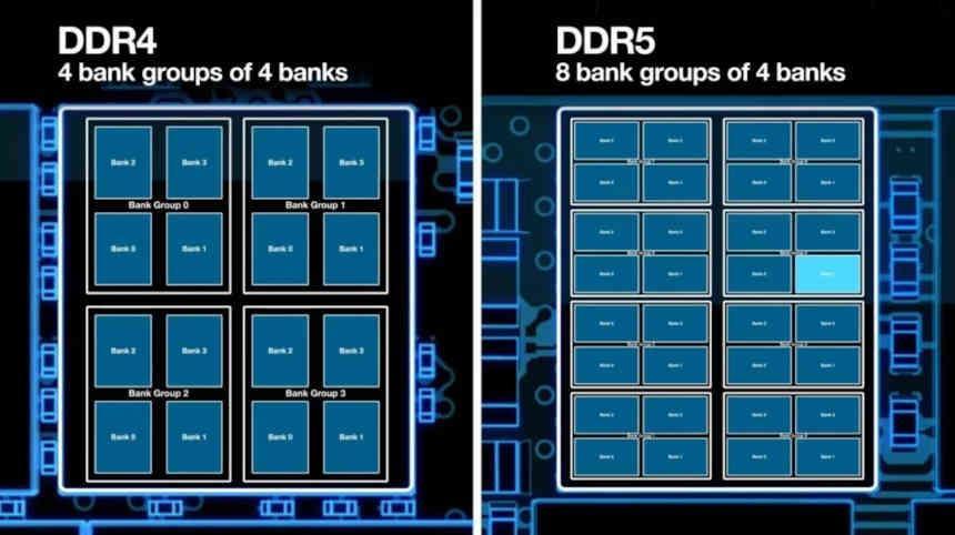 DDR4 DDR5 memory banks