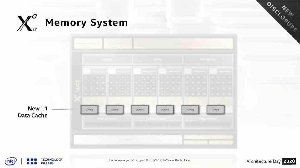 Intel Xe GPU architecture