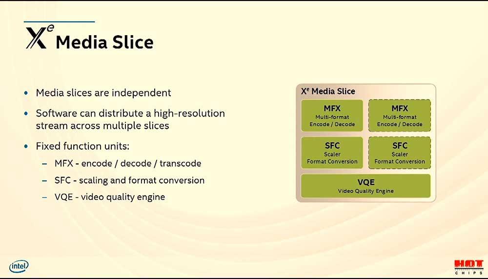 Intel Architecture Xe Hotchips (10)