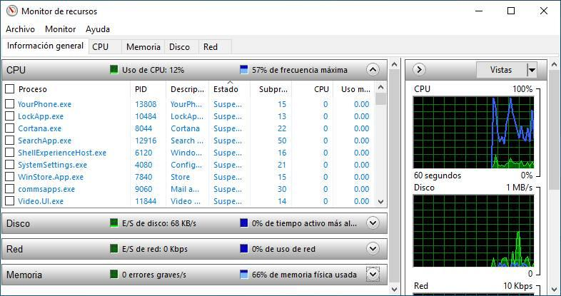 Resource Monitor interface