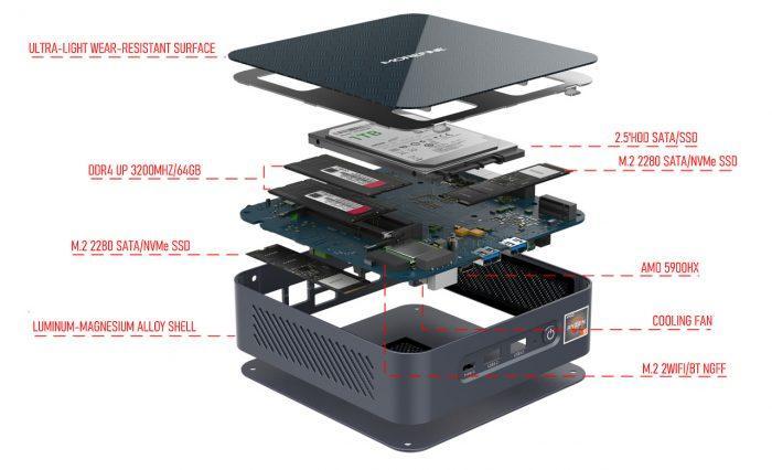 Ryzen Mini PC