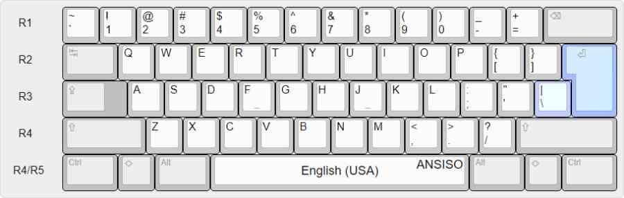 ISO keyboard