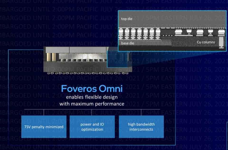Omni Foveros