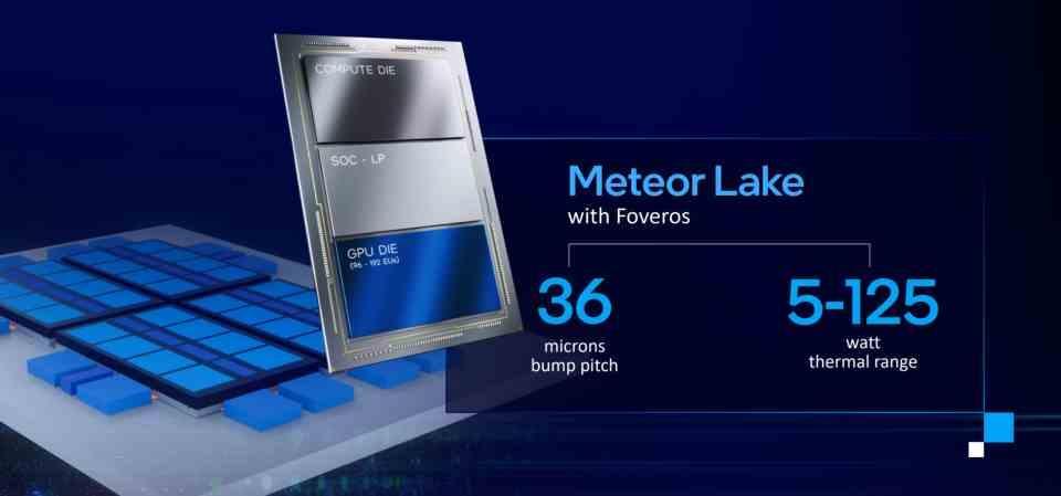 intel Metor Lake