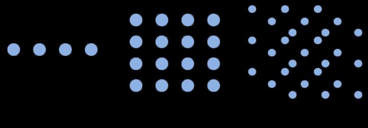 Toroid Topology