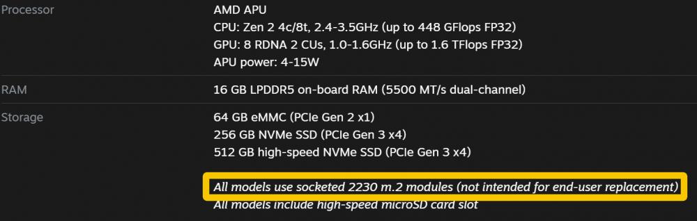 Steam Deck SSD