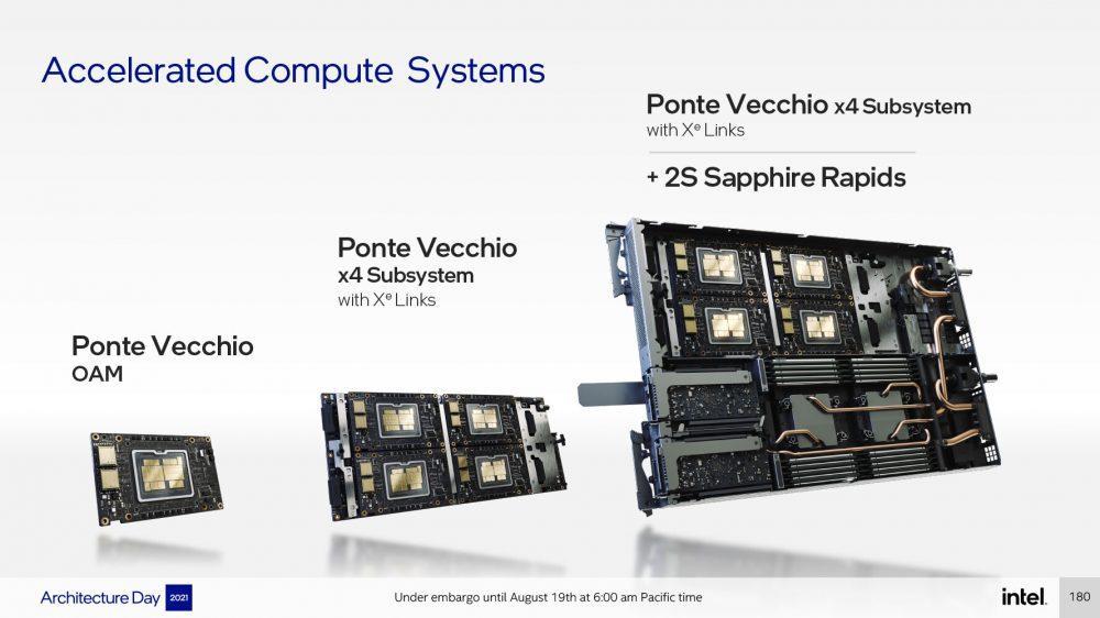 Intel GPU Servers