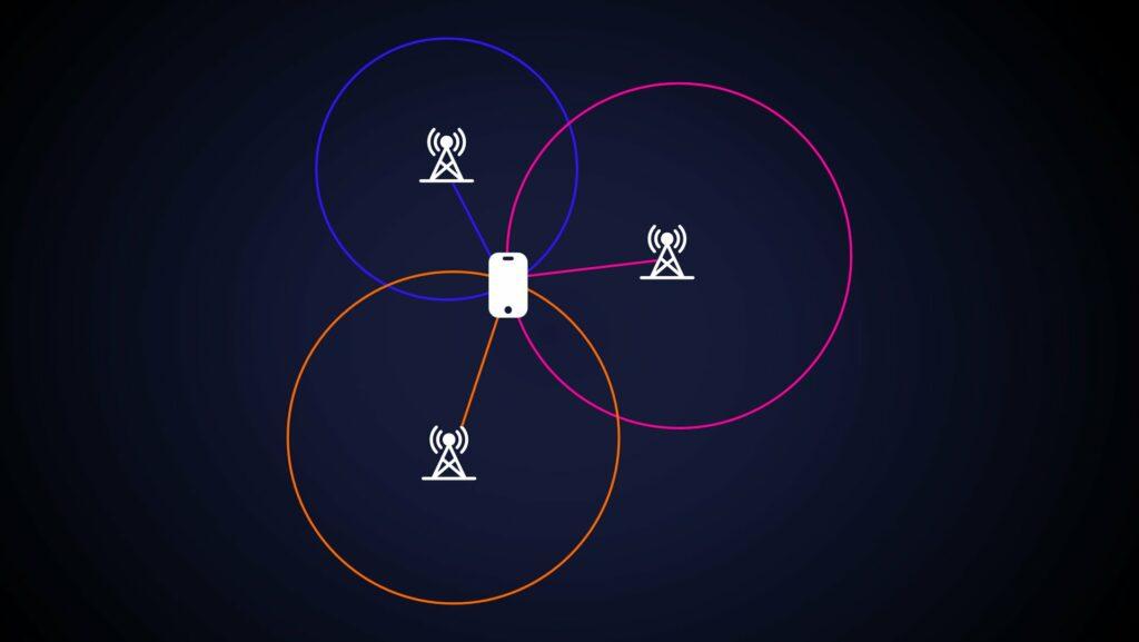 relay antennas geolocation tracking