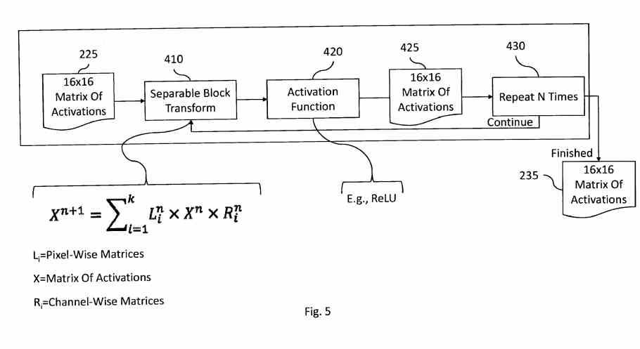 Neural Network Nintendo patent Inference